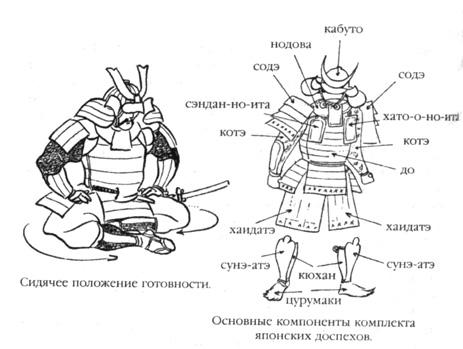Доспехи самураев своими руками